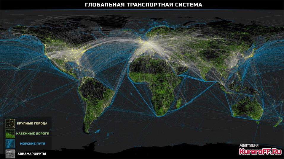 Глобальная система логистики и транспортировки
