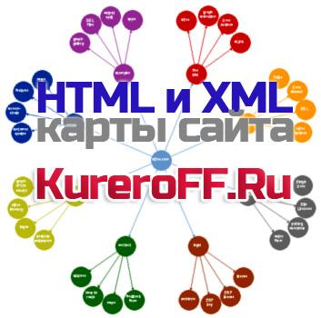 kureroff-sitemaps