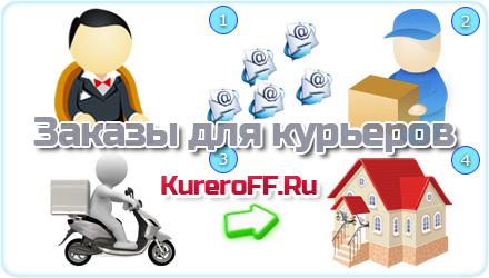 zakazy-dlya-kurerov